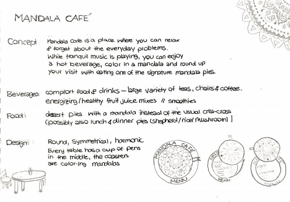 mandala cafe first idea
